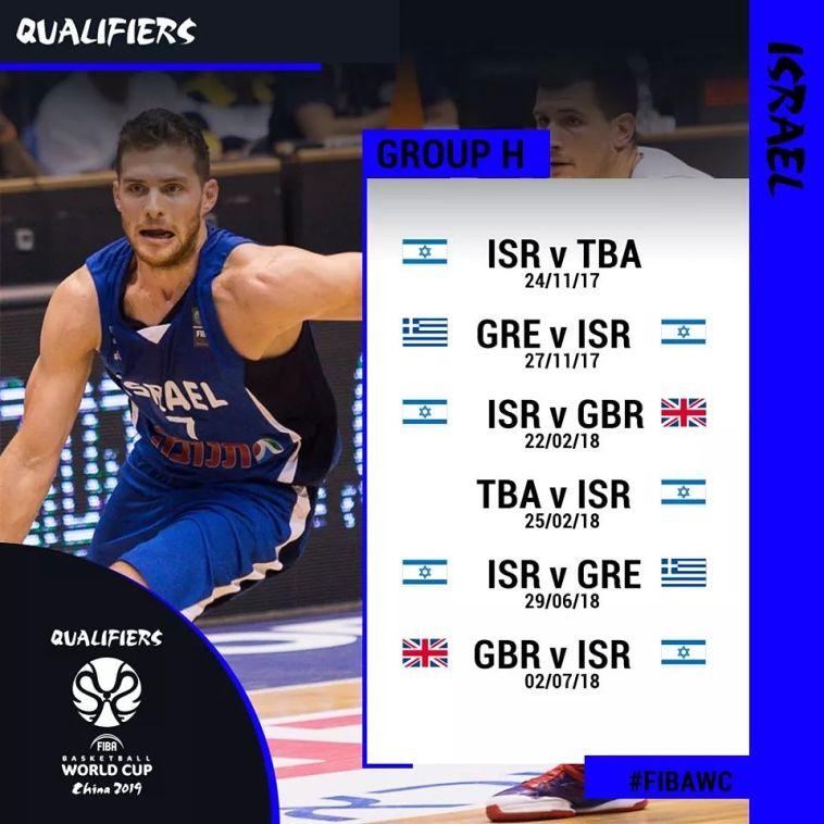 הגרלת המשחקים של נבחרת ישראל
