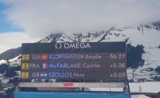 לוח התוצאות בלוזאן צילום(באדיבות הוועד האולימפי)