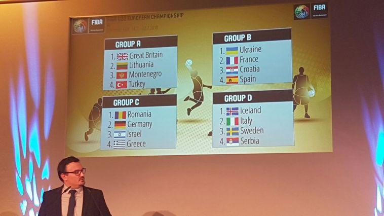 נבחרת העתודה תפגוש את יוון, גרמניה ורומניה באליפות אירופה