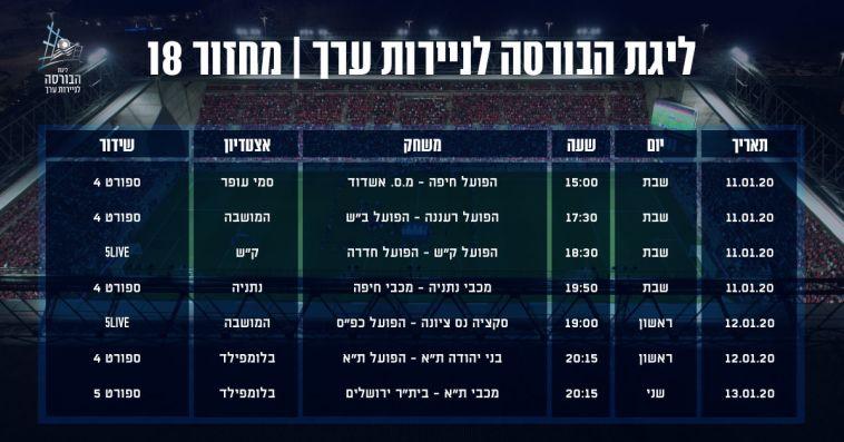משחקי המחזור ה-18 בליגת העל (מנהלת הליגה)