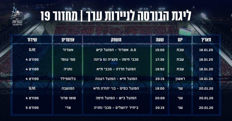 משחקי המחזור ה-19 בליגת העל (מנהלת הליגה)