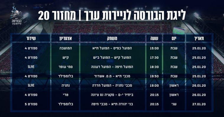 משחקי המחזור ה-20 (מנהלת הליגה)